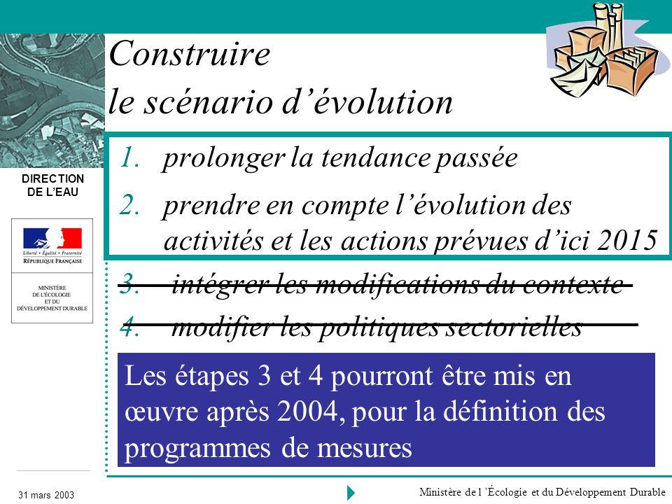 DIRECTION DE LEAU 31 mars 2003 Ministère de l Écologie et du Développement Durable Construire le scénario dévolution 1.prolonger la tendance passée 2.