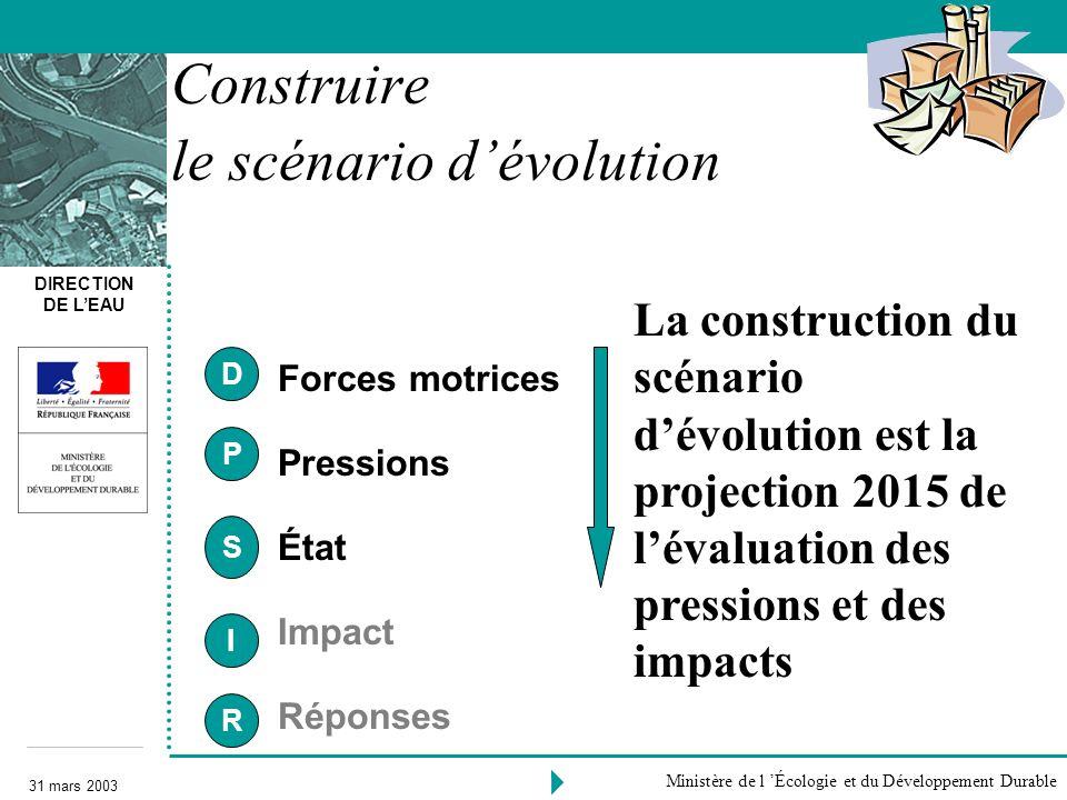 DIRECTION DE LEAU 31 mars 2003 Ministère de l Écologie et du Développement Durable Forces motrices Pressions État Impact Réponses D P S I R Construire