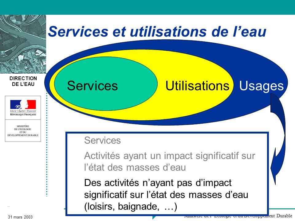 DIRECTION DE LEAU 31 mars 2003 Ministère de l Écologie et du Développement Durable Services et utilisations de leau ServicesUsagesUtilisations Service