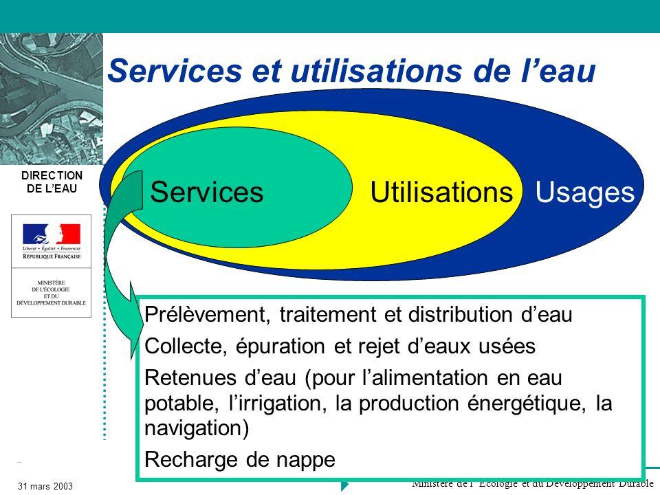 DIRECTION DE LEAU 31 mars 2003 Ministère de l Écologie et du Développement Durable Services et utilisations de leau ServicesUsagesUtilisations Prélève
