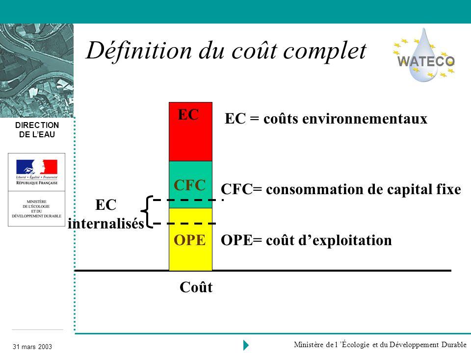 DIRECTION DE LEAU 31 mars 2003 Ministère de l Écologie et du Développement Durable Définition du coût complet OPE CFC EC Coût EC = coûts environnement