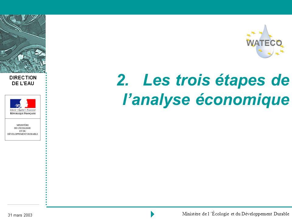DIRECTION DE LEAU 31 mars 2003 Ministère de l Écologie et du Développement Durable 2.Les trois étapes de lanalyse économique WATECO
