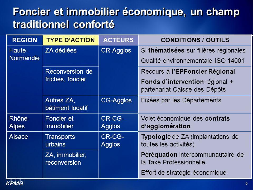 5 Foncier et immobilier économique, un champ traditionnel conforté REGIONTYPE DACTIONACTEURSCONDITIONS / OUTILS Haute- Normandie ZA dédiéesCR-AgglosSi