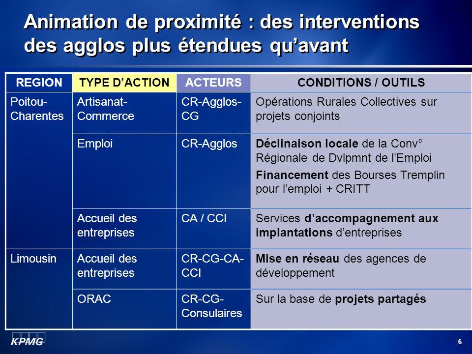 6 Animation de proximité : des interventions des agglos plus étendues quavant REGIONTYPE DACTIONACTEURSCONDITIONS / OUTILS Poitou- Charentes Artisanat