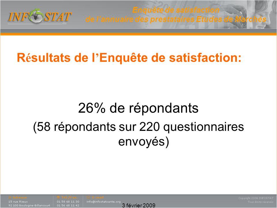 3 février 2009 Enquête de satisfaction de lannuaire des prestataires Etudes de Marchés R é sultats de l Enquête de satisfaction: 26% de répondants (58