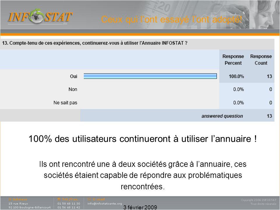 3 février 2009 Ceux qui lont essayé lont adopté! 100% des utilisateurs continueront à utiliser lannuaire ! Ils ont rencontré une à deux sociétés grâce