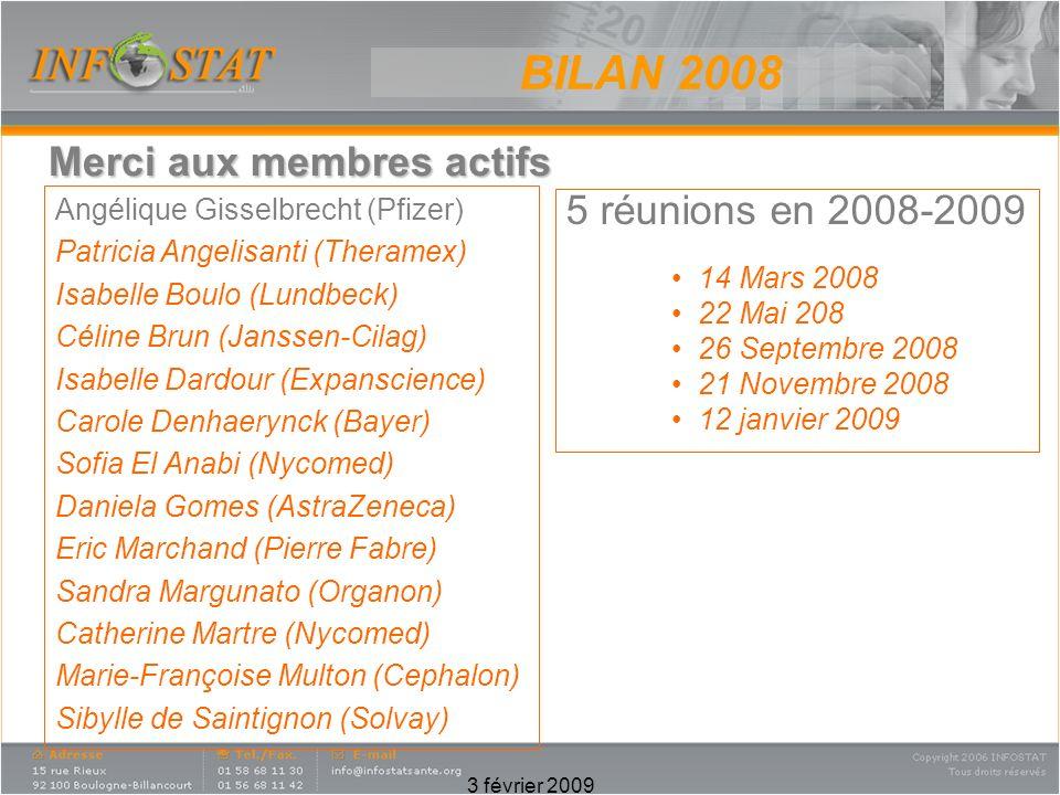 3 février 2009 5 réunions en 2008-2009 14 Mars 2008 22 Mai 208 26 Septembre 2008 21 Novembre 2008 12 janvier 2009 Merci aux membres actifs BILAN 2008