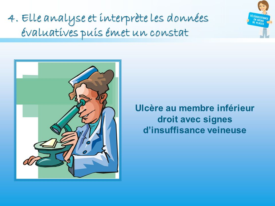 4.Elle analyse et interprète les données évaluatives puis émet un constat Ulcère au membre inférieur droit avec signes dinsuffisance veineuse