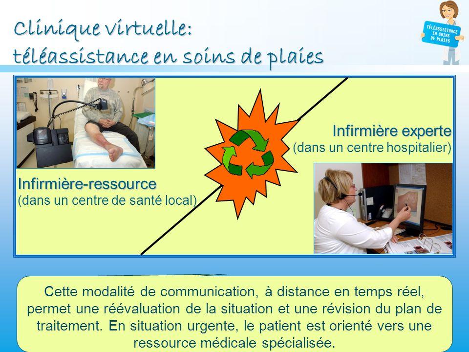 Clinique virtuelle: téléassistance en soins de plaies Infirmière-ressource (dans un centre de santé local) Infirmière experte (dans un centre hospital