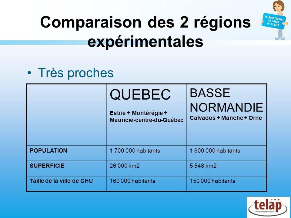 20 Comparaison des 2 régions expérimentales Très proches QUEBEC Estrie + Montérégie + Mauricie-centre-du-Québec BASSE NORMANDIE Calvados + Manche + Or
