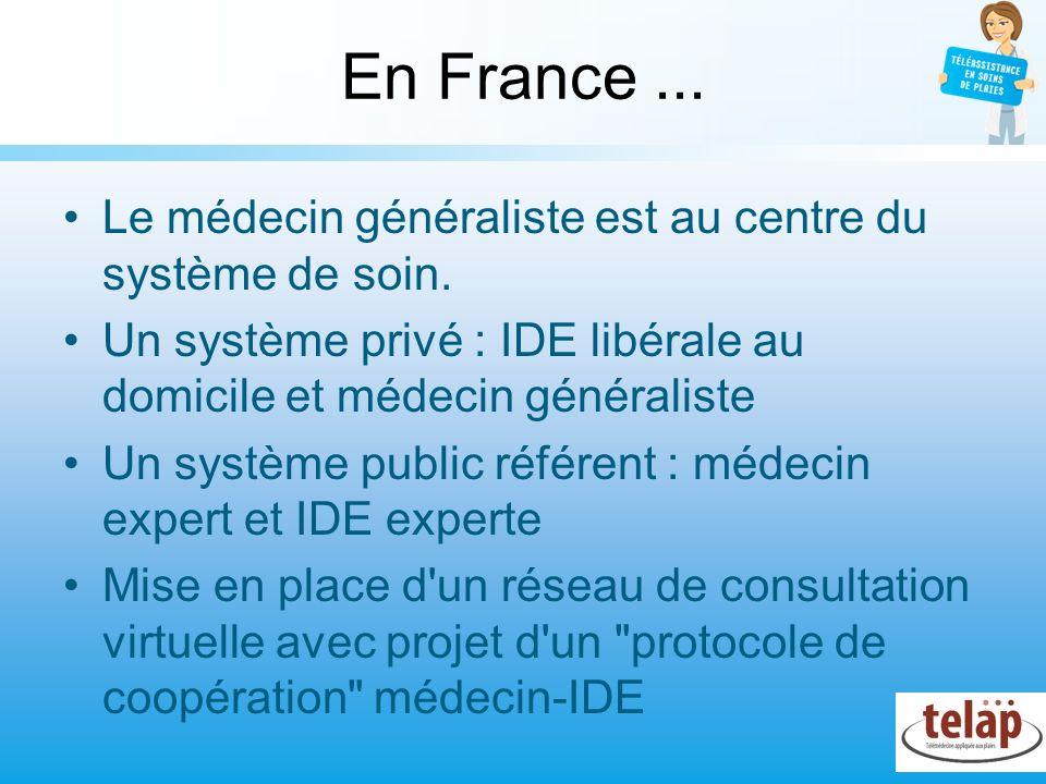 En France... Le médecin généraliste est au centre du système de soin. Un système privé : IDE libérale au domicile et médecin généraliste Un système pu