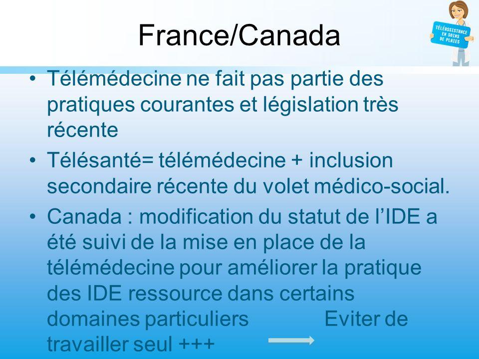 France/Canada Télémédecine ne fait pas partie des pratiques courantes et législation très récente Télésanté= télémédecine + inclusion secondaire récen