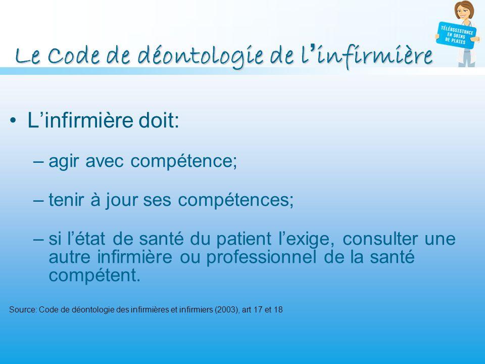 Le Code de déontologie de linfirmière Linfirmière doit: –agir avec compétence; –tenir à jour ses compétences; –si létat de santé du patient lexige, co
