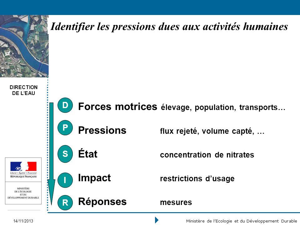 DIRECTION DE LEAU 14/11/2013 Ministère de lEcologie et du Développement Durable Identifier les pressions dues aux activités humaines Forces motrices é