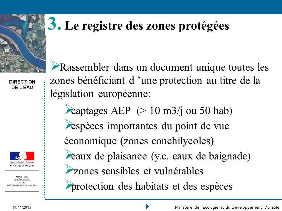 DIRECTION DE LEAU 14/11/2013 Ministère de lEcologie et du Développement Durable 3. Le registre des zones protégées Rassembler dans un document unique