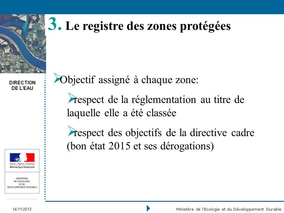 DIRECTION DE LEAU 14/11/2013 Ministère de lEcologie et du Développement Durable Objectif assigné à chaque zone: respect de la réglementation au titre