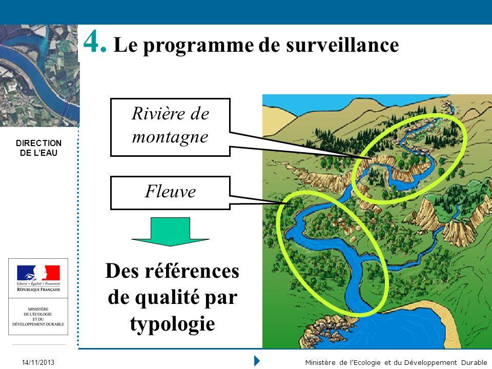 DIRECTION DE LEAU 14/11/2013 Ministère de lEcologie et du Développement Durable 4. Le programme de surveillance Des références de qualité par typologi