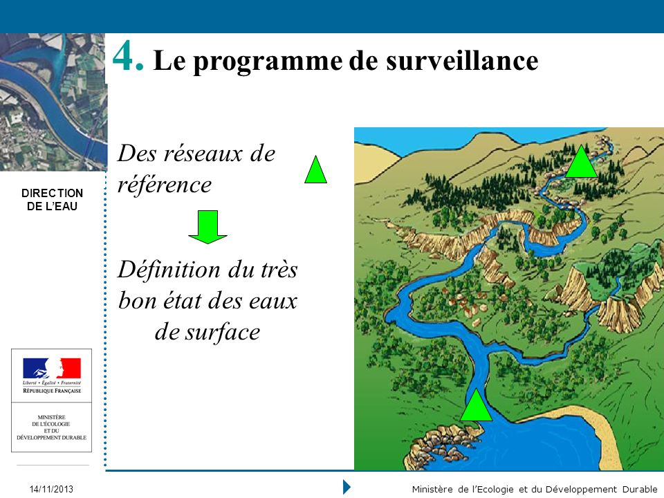 DIRECTION DE LEAU 14/11/2013 Ministère de lEcologie et du Développement Durable 4. Le programme de surveillance Définition du très bon état des eaux d
