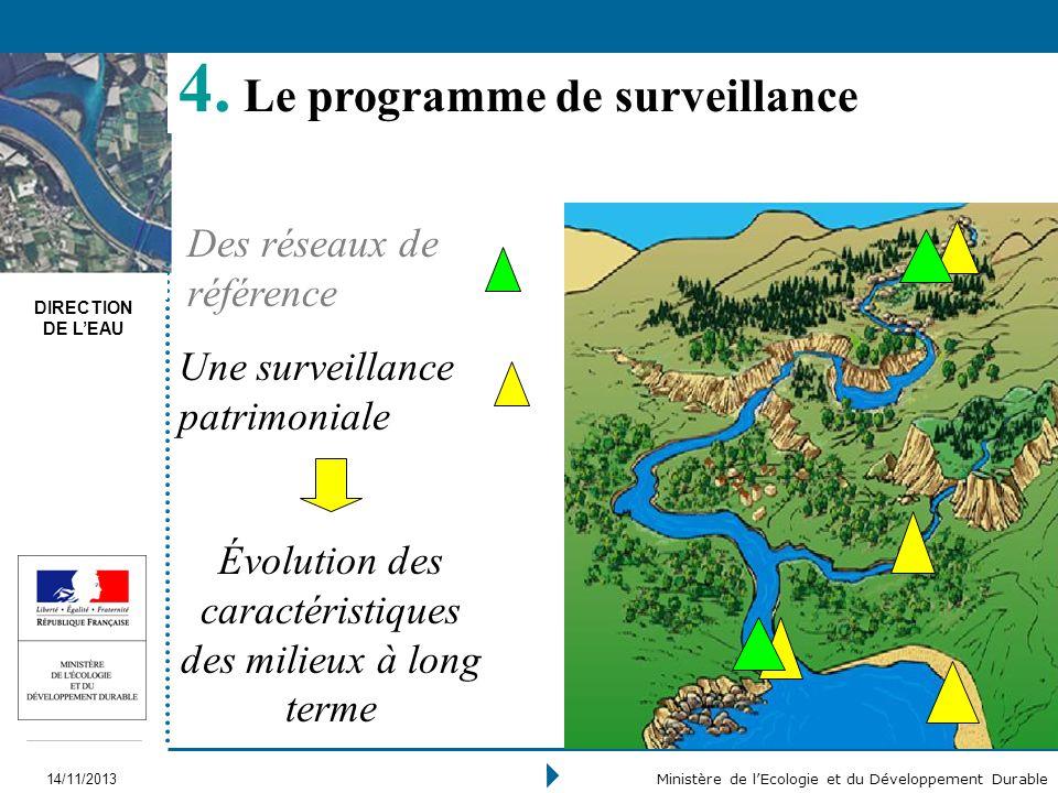 DIRECTION DE LEAU 14/11/2013 Ministère de lEcologie et du Développement Durable 4. Le programme de surveillance Une surveillance patrimoniale Des rése