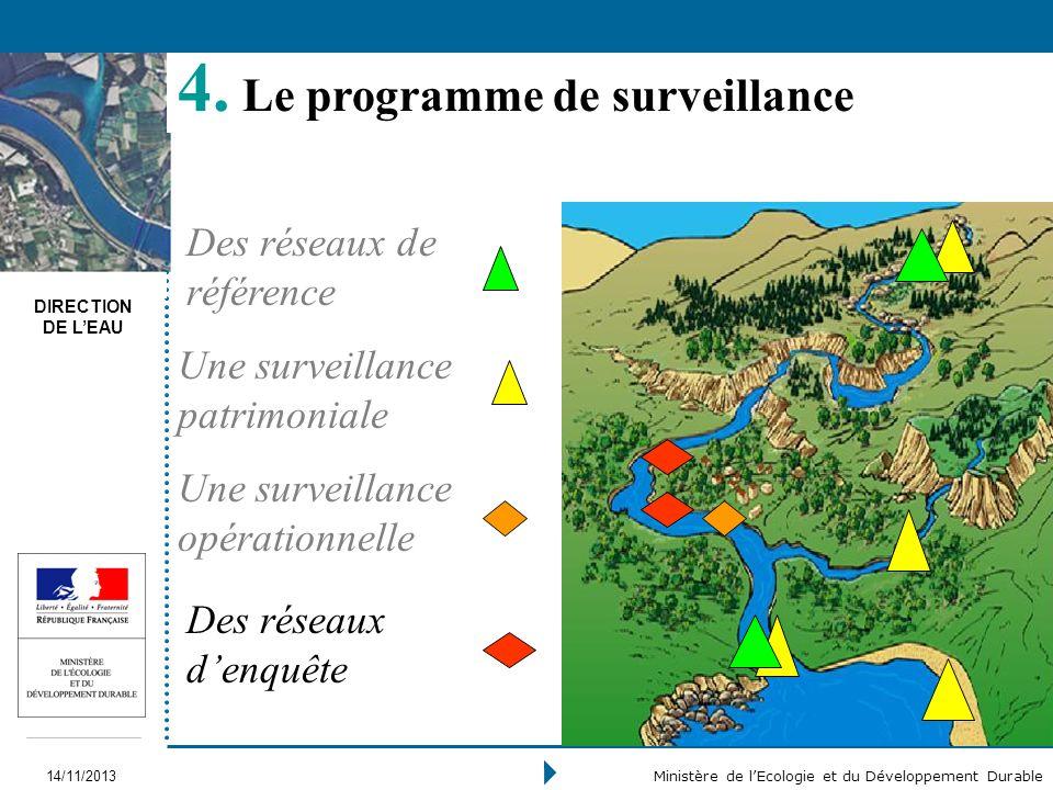 DIRECTION DE LEAU 14/11/2013 Ministère de lEcologie et du Développement Durable 4. Le programme de surveillance Une surveillance patrimoniale Une surv