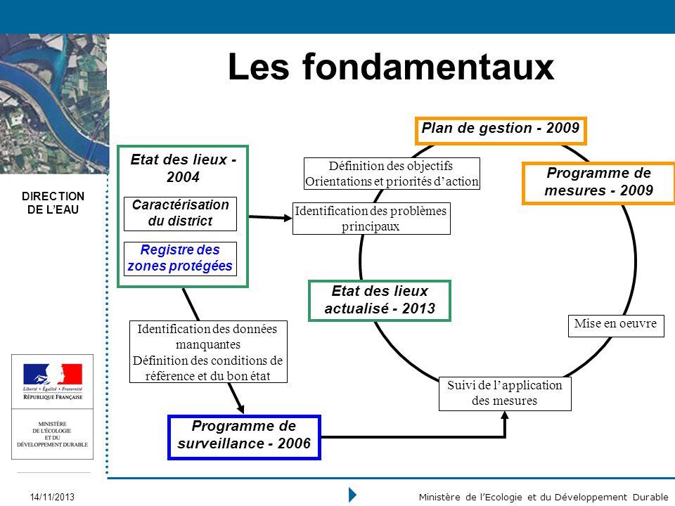 DIRECTION DE LEAU 14/11/2013 Ministère de lEcologie et du Développement Durable Les fondamentaux Etat des lieux - 2004 Registre des zones protégées Ca