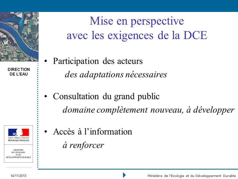 DIRECTION DE LEAU 14/11/2013 Ministère de lEcologie et du Développement Durable Mise en perspective avec les exigences de la DCE Participation des act