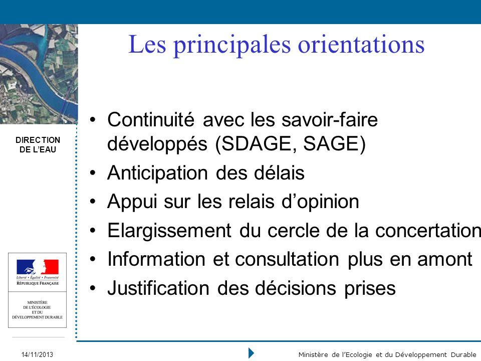 DIRECTION DE LEAU 14/11/2013 Ministère de lEcologie et du Développement Durable Les principales orientations Continuité avec les savoir-faire développ