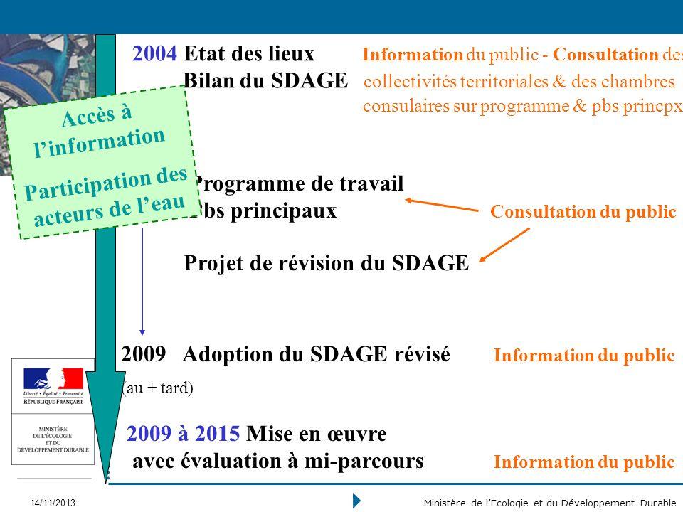 DIRECTION DE LEAU 14/11/2013 Ministère de lEcologie et du Développement Durable 2004 Etat des lieux Information du public - Consultation des Bilan du