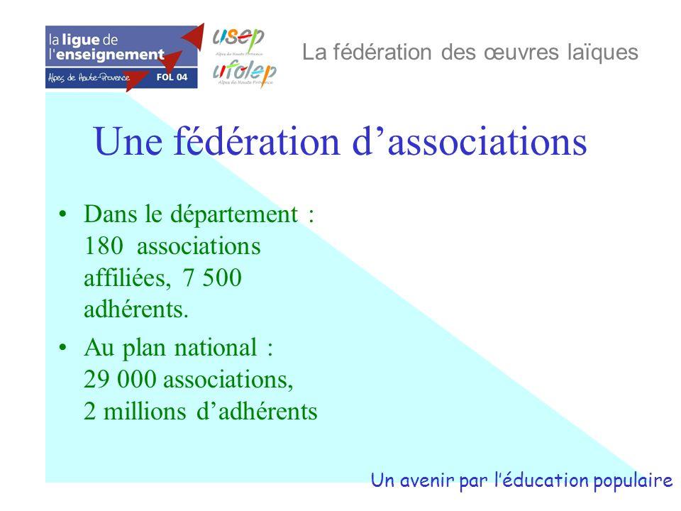 Une fédération dassociations Dans le département : 180 associations affiliées, 7 500 adhérents. Au plan national : 29 000 associations, 2 millions dad