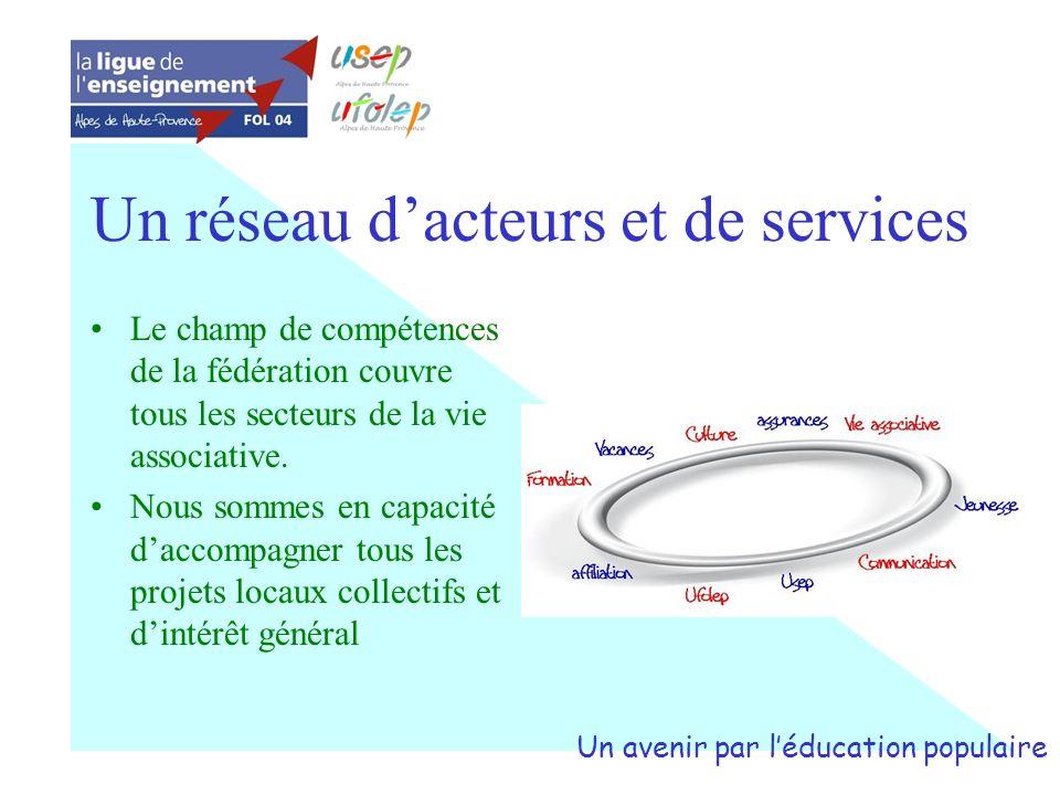 Un réseau dacteurs et de services Le champ de compétences de la fédération couvre tous les secteurs de la vie associative. Nous sommes en capacité dac