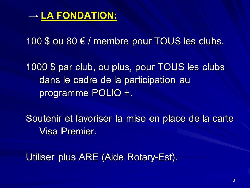 3 LA FONDATION: LA FONDATION: 100 $ ou 80 / membre pour TOUS les clubs.
