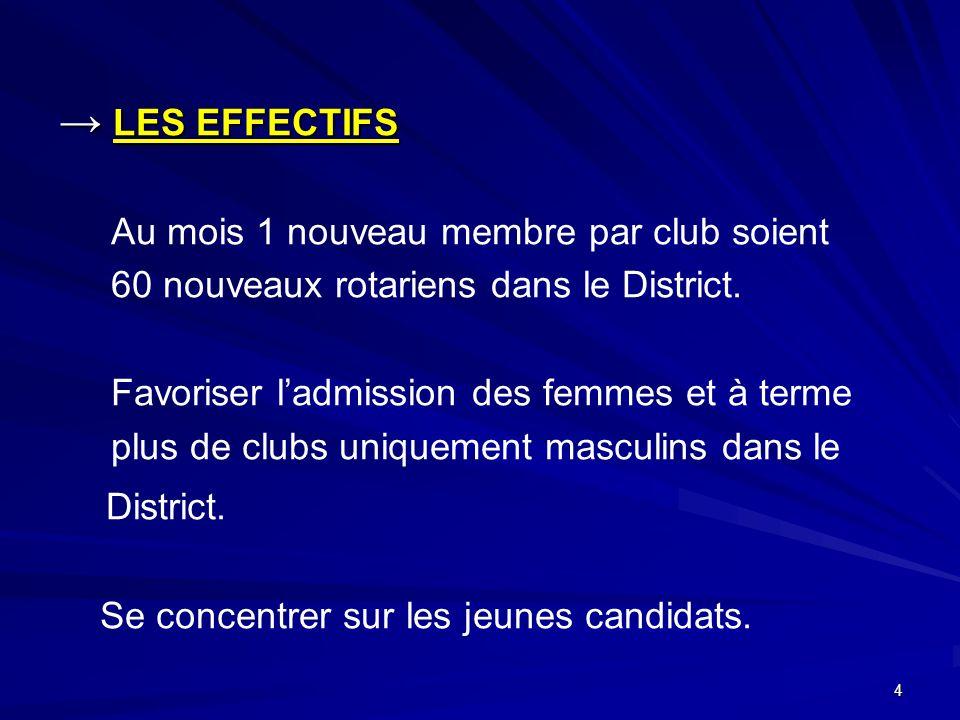 4 LES EFFECTIFS LES EFFECTIFS Au mois 1 nouveau membre par club soient 60 nouveaux rotariens dans le District.