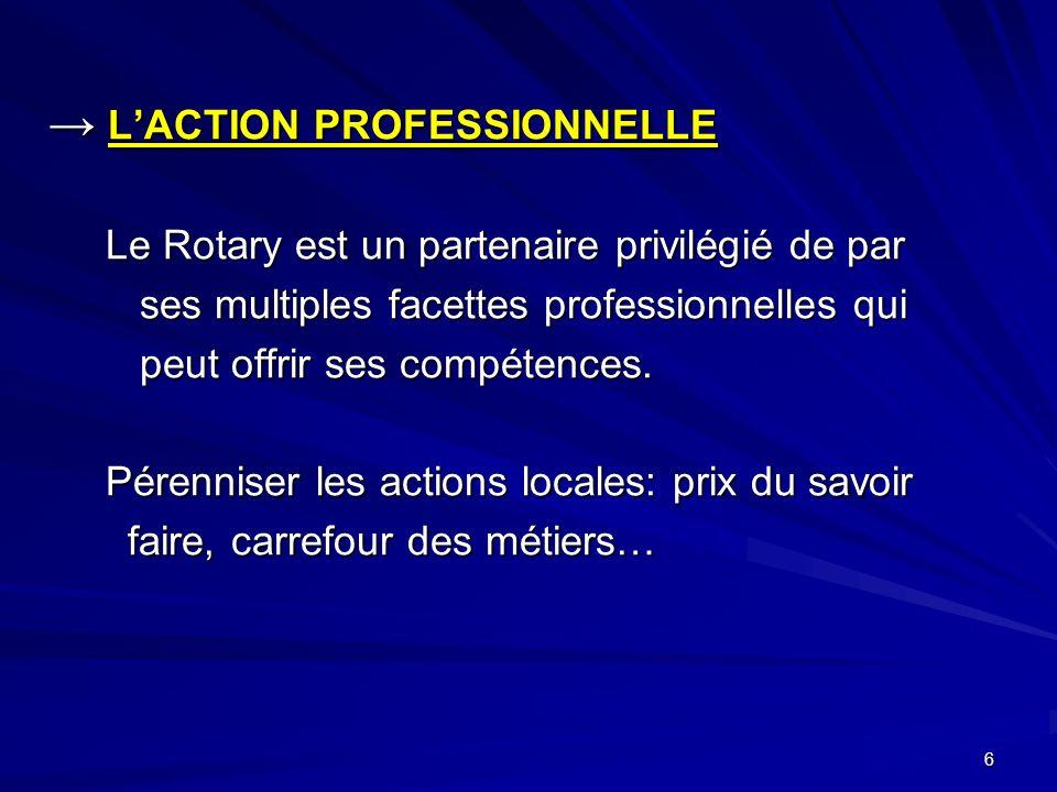 6 LACTION PROFESSIONNELLE LACTION PROFESSIONNELLE Le Rotary est un partenaire privilégié de par Le Rotary est un partenaire privilégié de par ses multiples facettes professionnelles qui ses multiples facettes professionnelles qui peut offrir ses compétences.