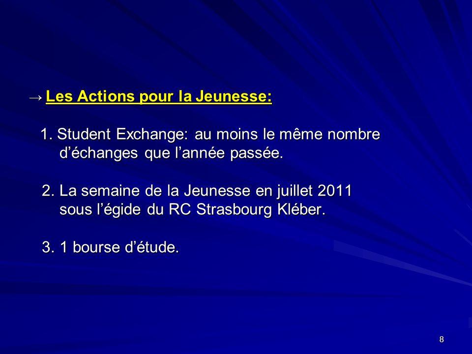8 Les Actions pour la Jeunesse: Les Actions pour la Jeunesse: 1.