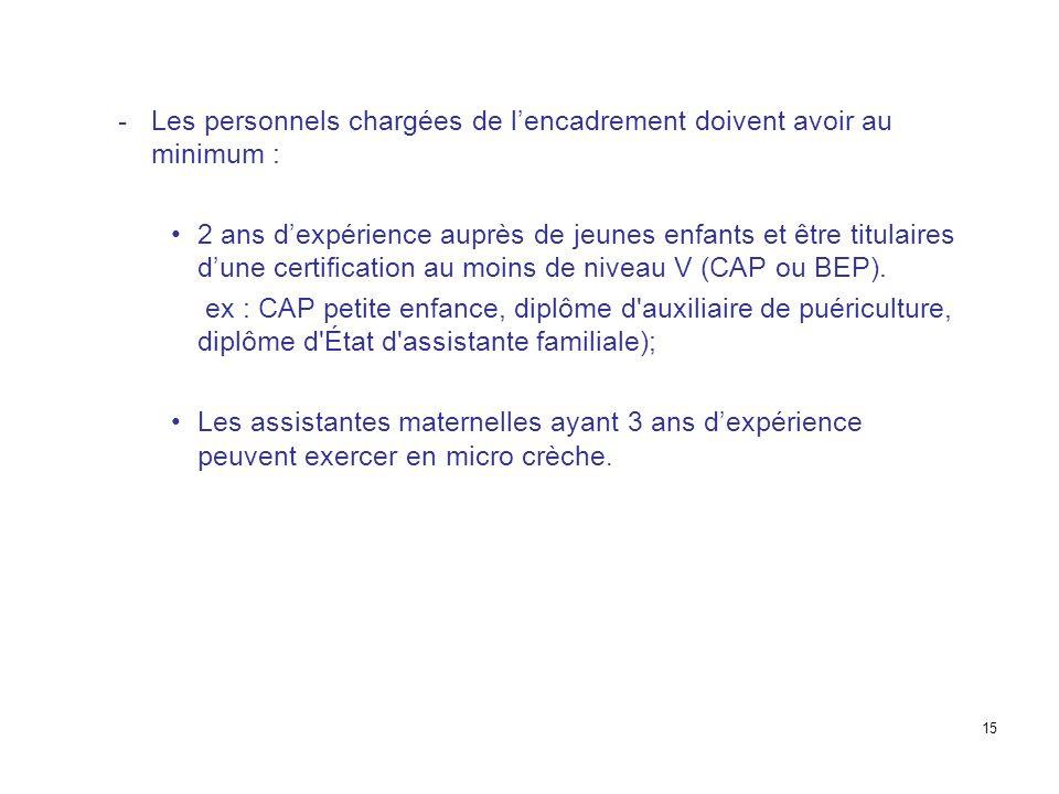 -Les personnels chargées de lencadrement doivent avoir au minimum : 2 ans dexpérience auprès de jeunes enfants et être titulaires dune certification a