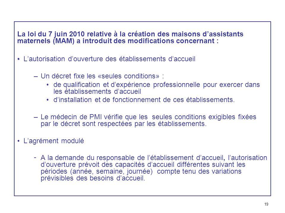 La loi du 7 juin 2010 relative à la création des maisons dassistants maternels (MAM) a introduit des modifications concernant : Lautorisation douvertu
