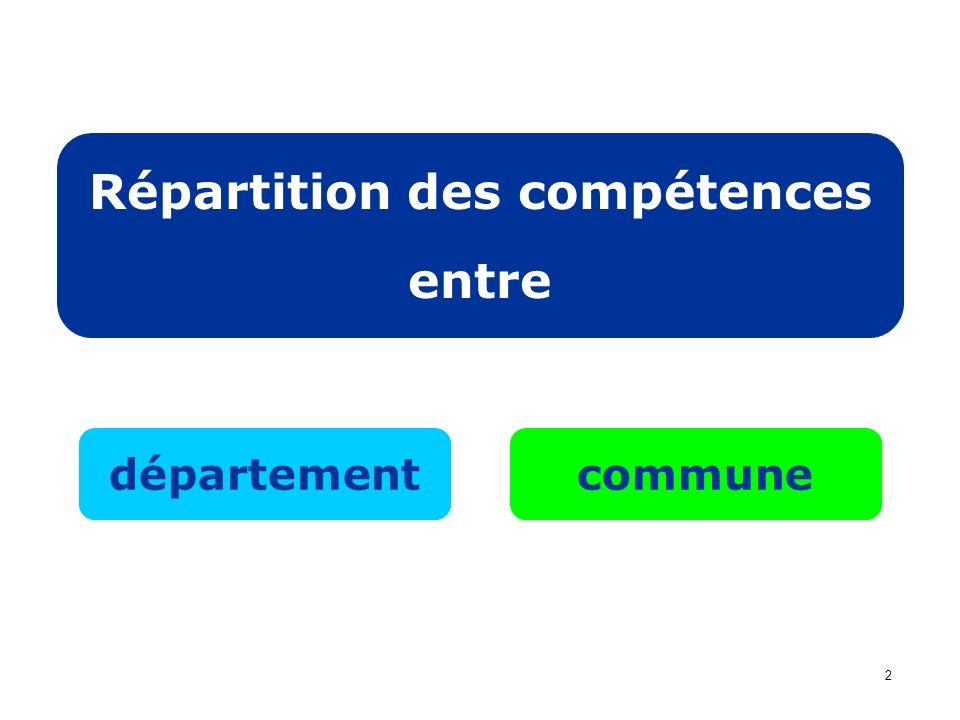 Répartition des compétences entre départementcommune 2