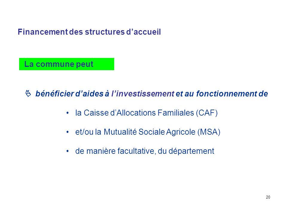 Financement des structures daccueil La commune peut bénéficier daides à linvestissement et au fonctionnement de la Caisse dAllocations Familiales (CAF