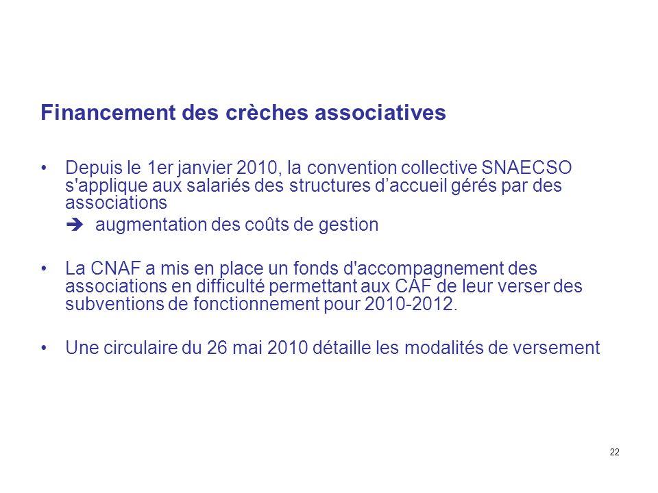 Financement des crèches associatives Depuis le 1er janvier 2010, la convention collective SNAECSO s'applique aux salariés des structures daccueil géré