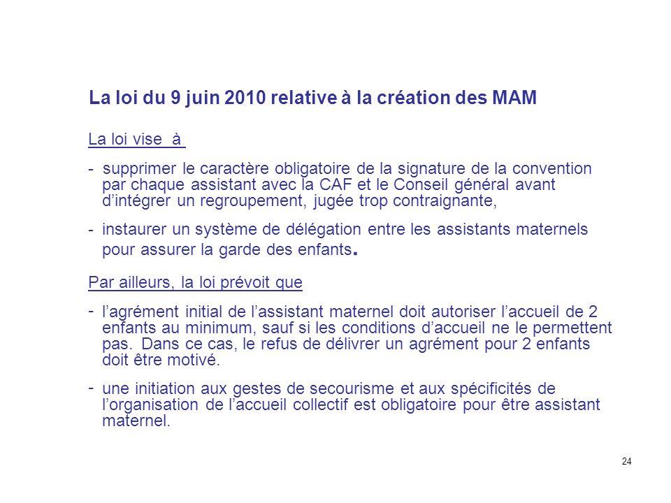 La loi du 9 juin 2010 relative à la création des MAM La loi vise à - supprimer le caractère obligatoire de la signature de la convention par chaque as