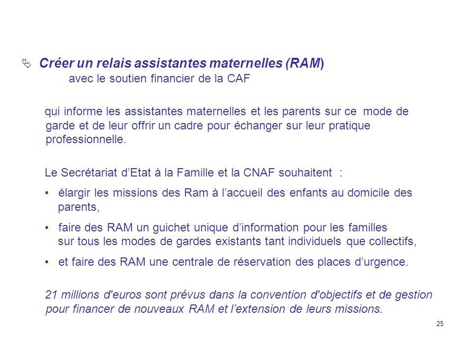 Créer un relais assistantes maternelles (RAM) avec le soutien financier de la CAF qui informe les assistantes maternelles et les parents sur ce mode d