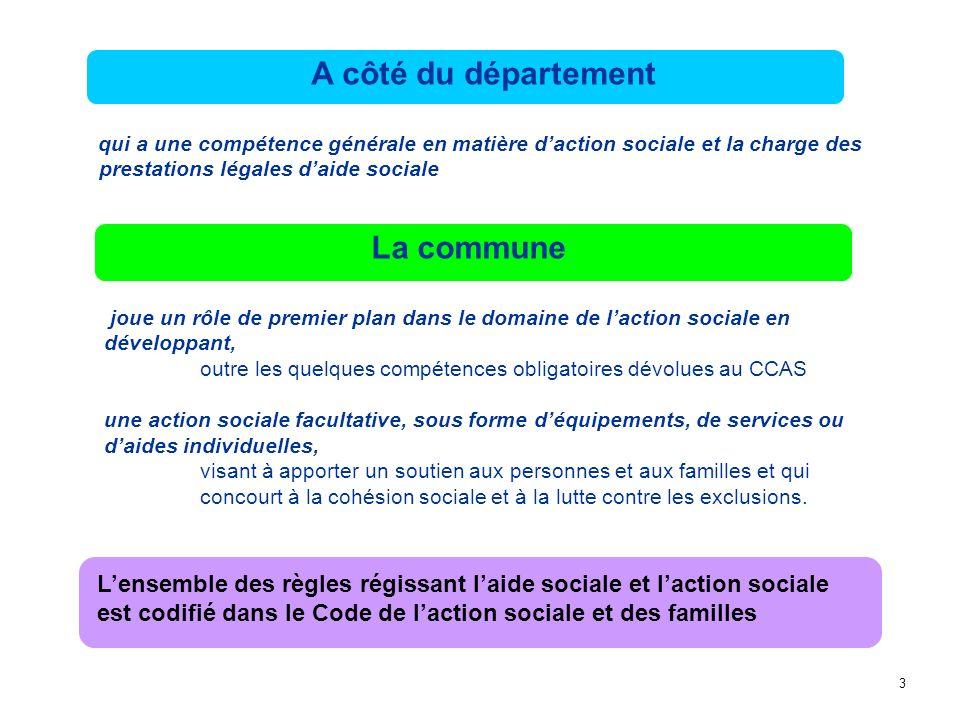 A côté du département La commune qui a une compétence générale en matière daction sociale et la charge des prestations légales daide sociale joue un r
