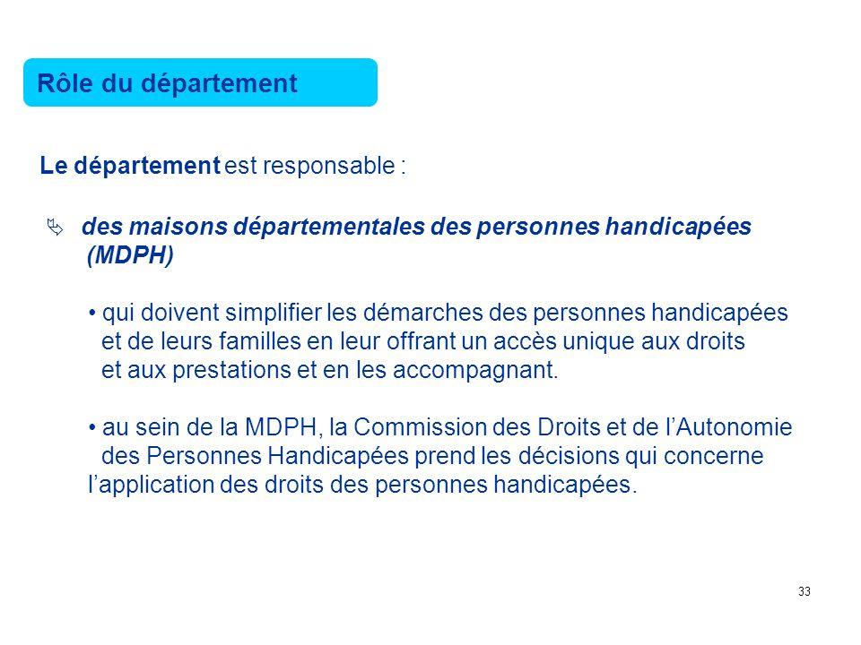 Rôle du département des maisons départementales des personnes handicapées (MDPH) qui doivent simplifier les démarches des personnes handicapées et de