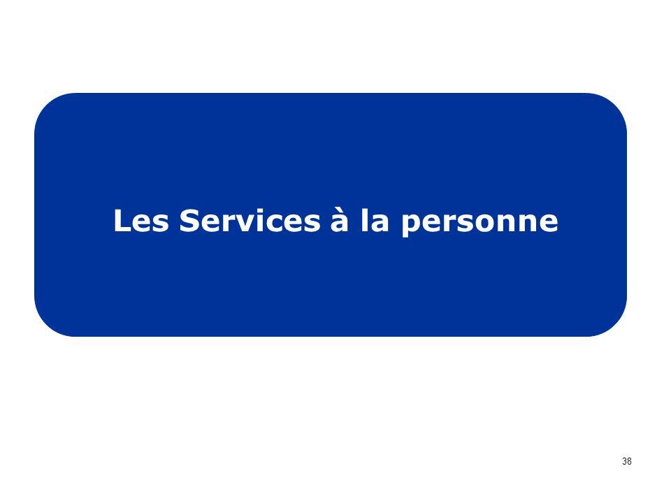 Les Services à la personne 38
