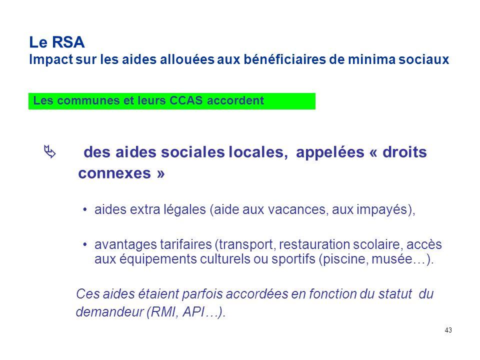 des aides sociales locales, appelées « droits connexes » aides extra légales (aide aux vacances, aux impayés), avantages tarifaires (transport, restau