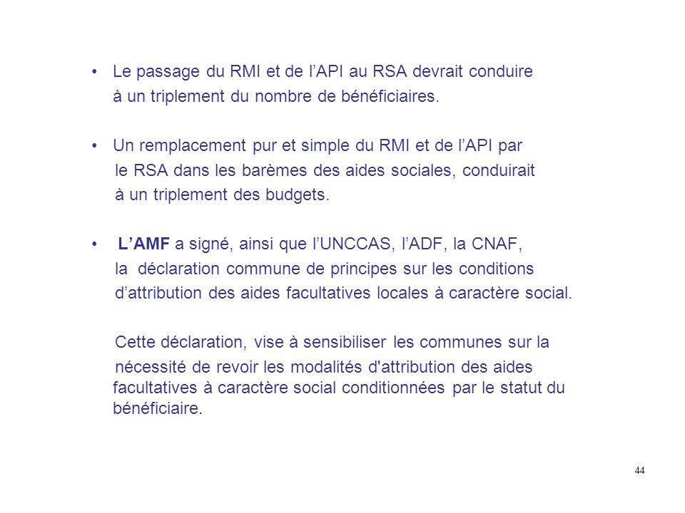 Le passage du RMI et de lAPI au RSA devrait conduire à un triplement du nombre de bénéficiaires. Un remplacement pur et simple du RMI et de lAPI par l