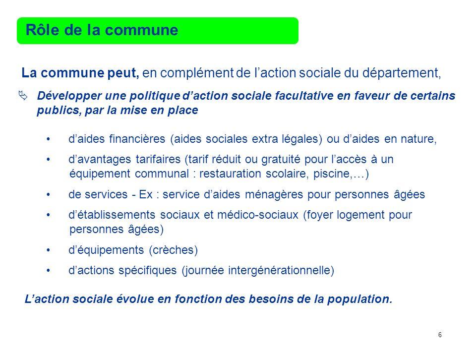 Rôle de la commune La commune peut, en complément de laction sociale du département, Développer une politique daction sociale facultative en faveur de