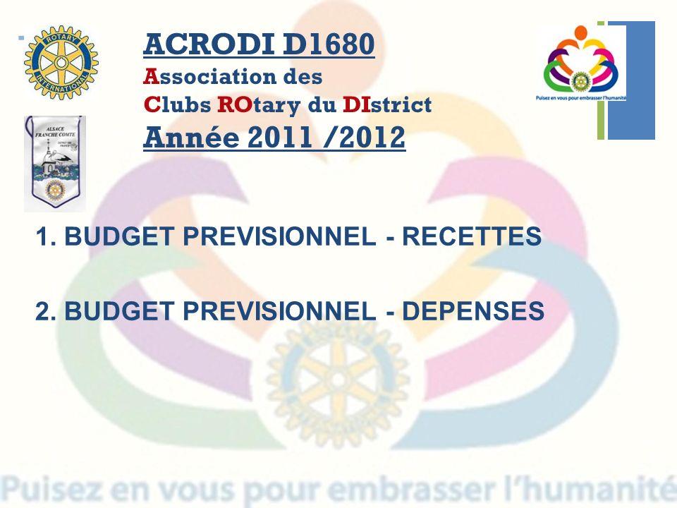 + ACRODI D1680 Association des Clubs ROtary du DIstrict Année 2011 /2012 1. BUDGET PREVISIONNEL - RECETTES 2. BUDGET PREVISIONNEL - DEPENSES