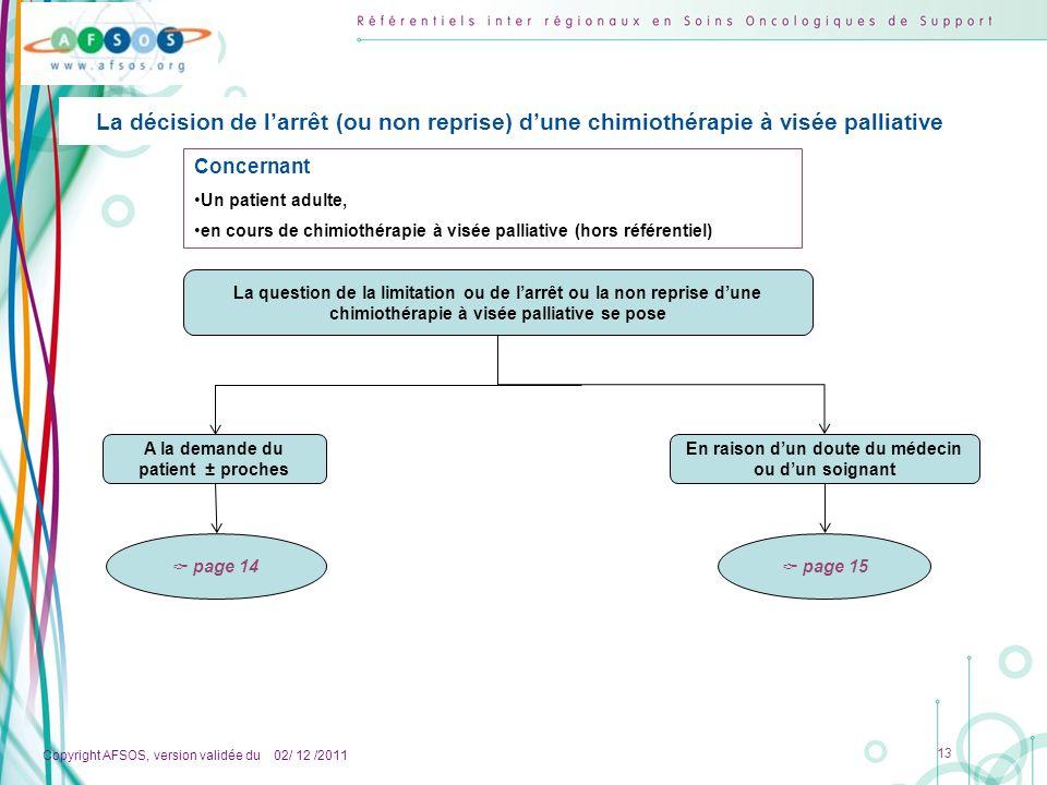 Copyright AFSOS, version validée du 02/ 12 /2011 13 page 14 page 15 Concernant Un patient adulte, en cours de chimiothérapie à visée palliative (hors