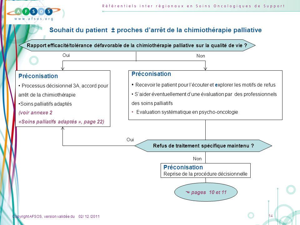 Copyright AFSOS, version validée du 02/ 12 /2011 14 Souhait du patient ± proches darrêt de la chimiothérapie palliative Rapport efficacité/tolérance d